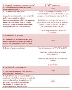 adaptación_GPC_GuiaSalud
